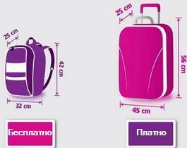 Провоз багажа в авиакомпании Wizz Air