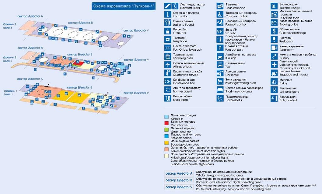 Схема первых трех этажей аэропорта Пулково