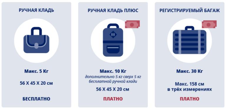 Флай дубай официальный сайт купить билеты снять виллу в оаэ