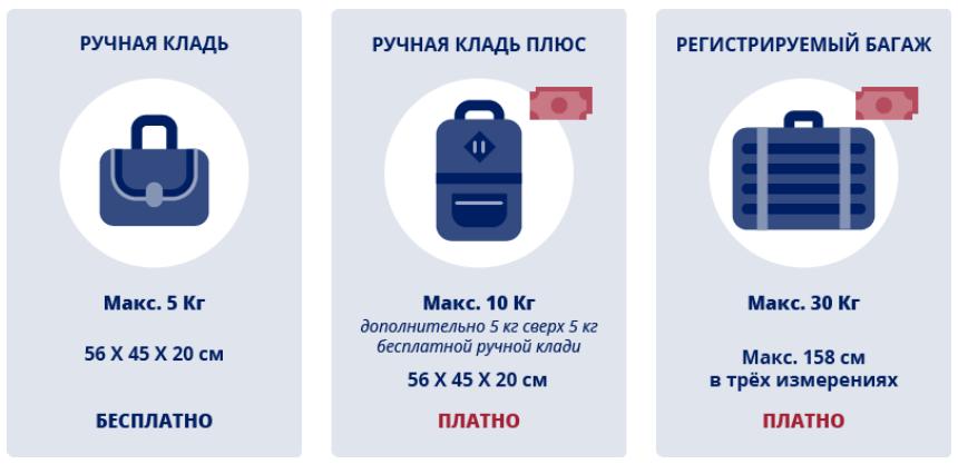 Нормы провоза багажа на рейсах «Флай Арыстан»