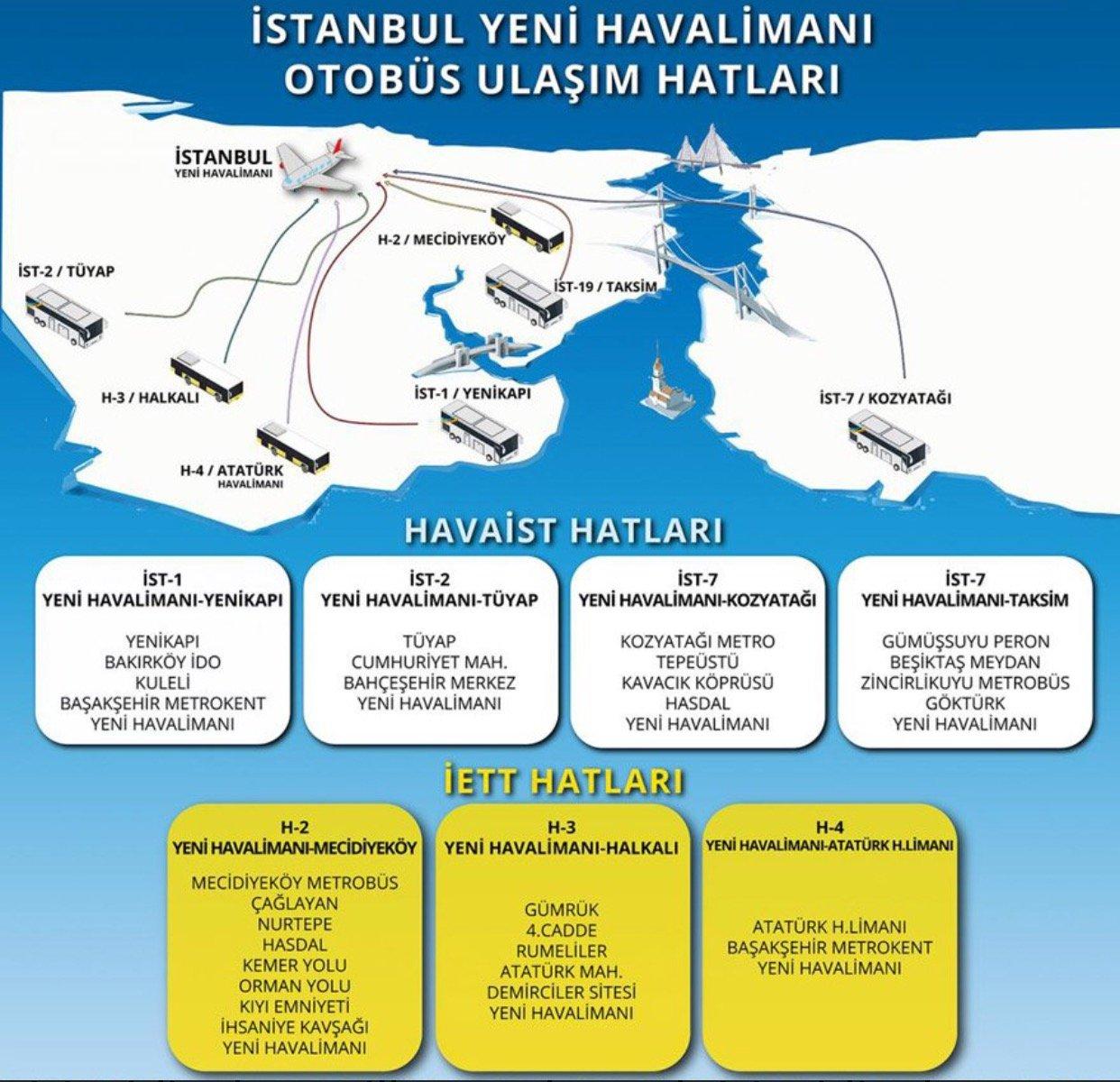 Как добраться из Нового аэропорта Стамбула до центра города на автобусе