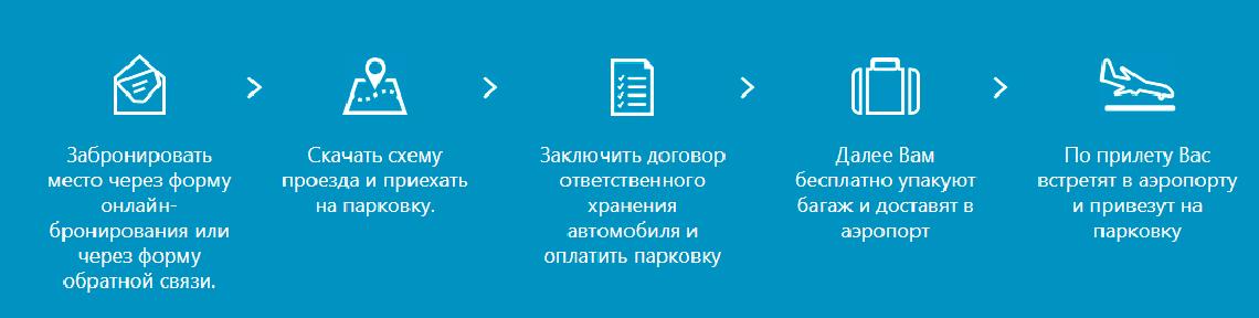 стоянка в Домодедово