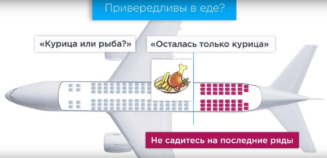 Места в хвостовой части самолета