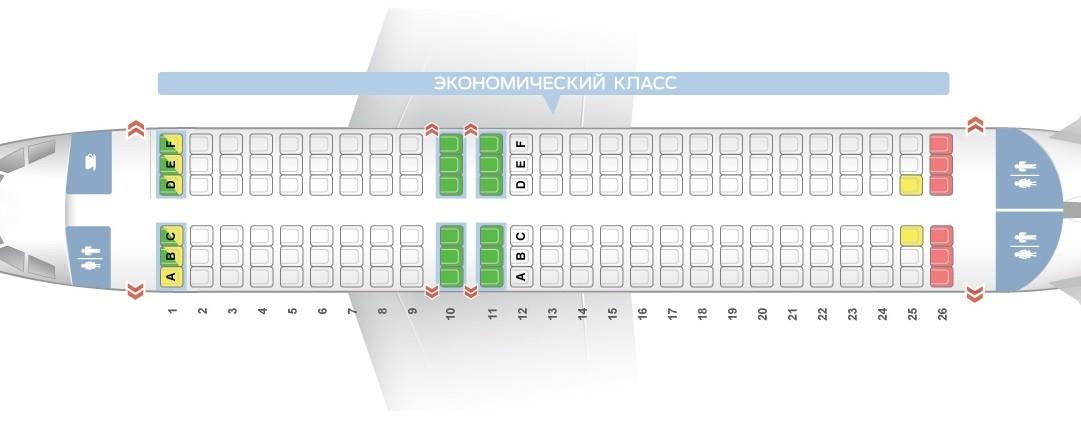 Какие места лучше выбрать в самолете S7 Airlines
