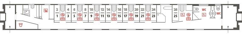 Схема штабного вагона поезда «Ульяновск» № 021Й