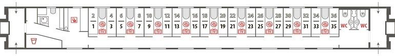 Схема купейного вагона поезда «Ульяновск» № 021Й