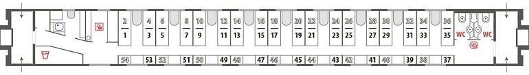 Схема плацкартного вагона поезда «Ульяновск» № 021Й