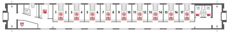 Схема спального вагона СВ поезда «Ульяновск» № 021Й